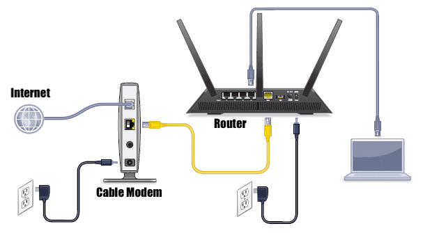 spectrum use own router