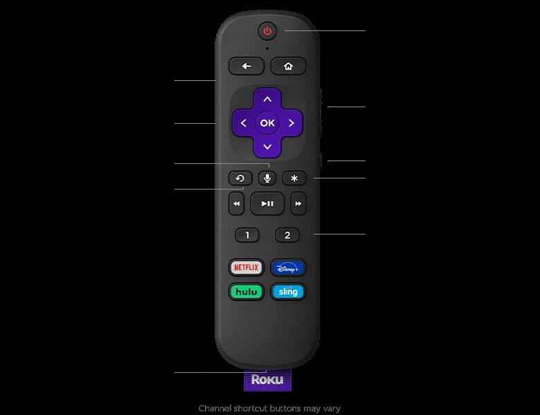 roku voice remote pro button diagram